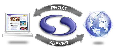 http://community.screen-scraper.com/files/media/tutorials/tutorial1/how_the_proxy_server_works.png